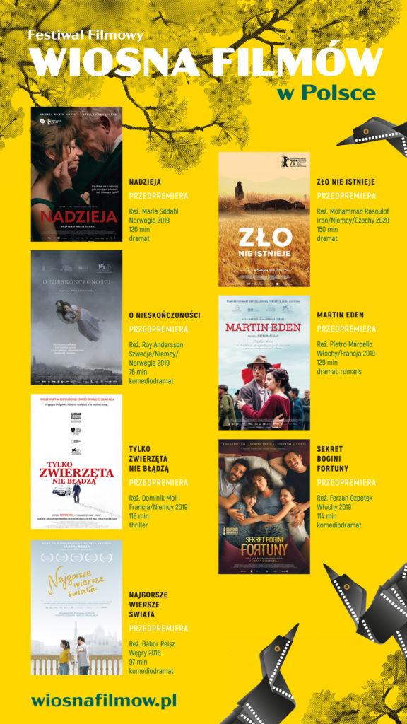 Wiosna Filmów 2020